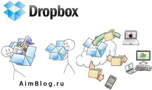 Dropbox (Дропбокс) - облачное хранилище данных