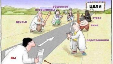 пути к цели