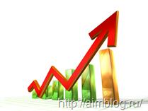 Как повысить посещаемость сайта с 0 до 800