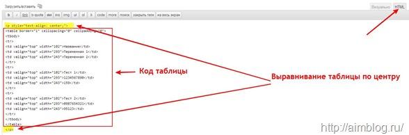 Kak-vstavit`-tablitcu-v-WordPress-blog-7