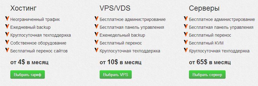 obzor-hostinga-Adminvps-2