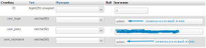 Kak izmenit' login Admin v WordPress9
