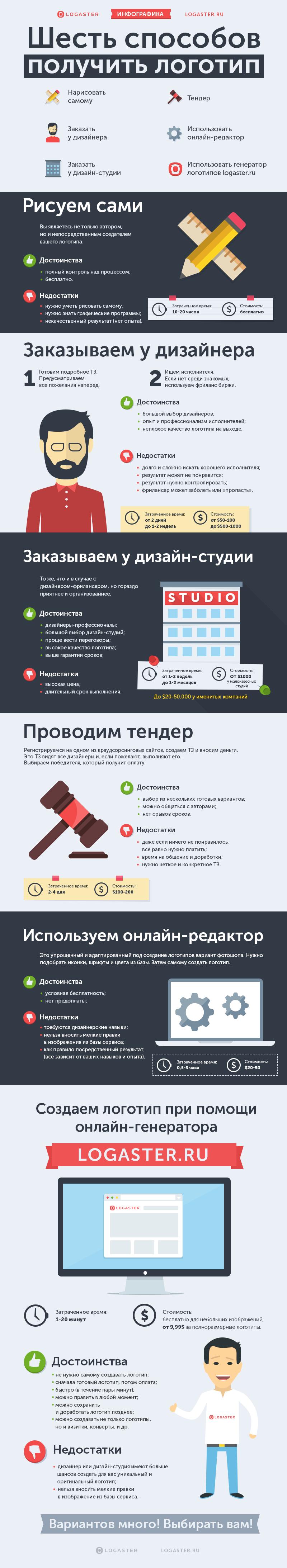 инфографика - 6 способов получить логотип