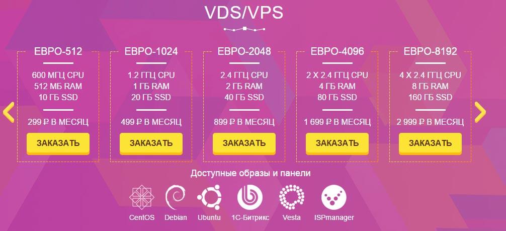 VDS/VPS